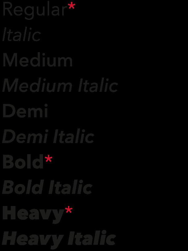 Southwestern Branding Guide